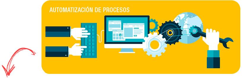 Programación Automatización De Procesos De Diseño A Medida Cadvision